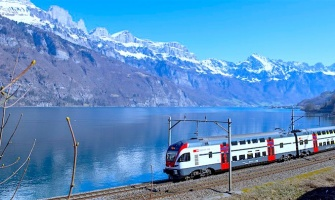 Eurail Passes: Do the Numbers Add Up?