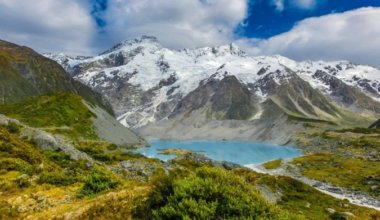 The Cost of Traveling New Zealand